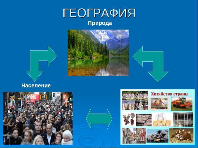 ГЕОГРАФИЯ Население Природа