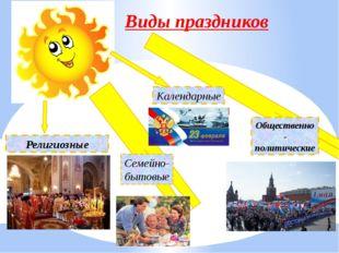 Виды праздников Религиозные Семейно- бытовые Календарные Общественно - полити