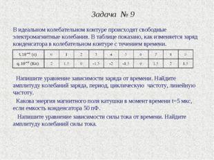 Задача № 9 В идеальном колебательном контуре происходят свободные электромагн
