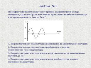По графику зависимости силы тока от времени в колебательном контуре определит