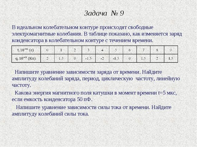 Задача № 9 В идеальном колебательном контуре происходят свободные электромагн...