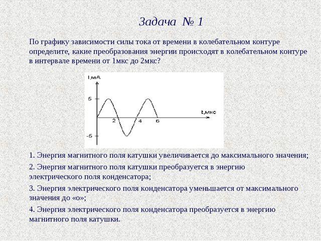 По графику зависимости силы тока от времени в колебательном контуре определит...