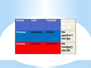 Tennis Golf Football We use\don't usethe Chinese Japanese British Weuse\don't