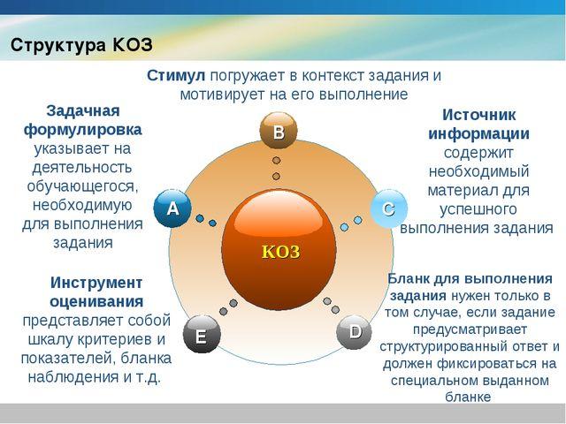 Структура КОЗ * КОЗ Задачная формулировка указывает на деятельность обучающег...