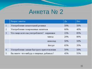 Анкета № 2 Вопрос анкеты Да Нет 1 Употреблениежевательной резинки 50% 50% 2 У