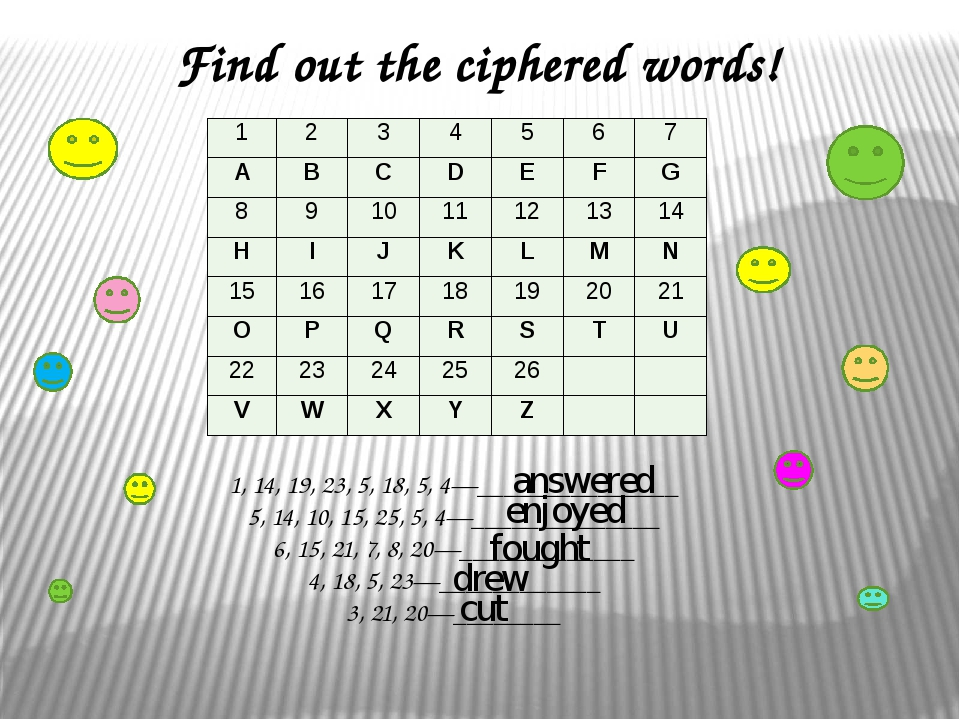 Find out the ciphered words!   1, 14, 19, 23, 5, 18, 5, 4—_______________ 5,...