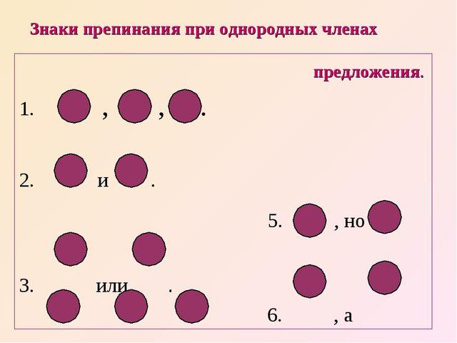 Знаки препинания при однородных членах предложения. 1. , , . 2. и . 5. , но...