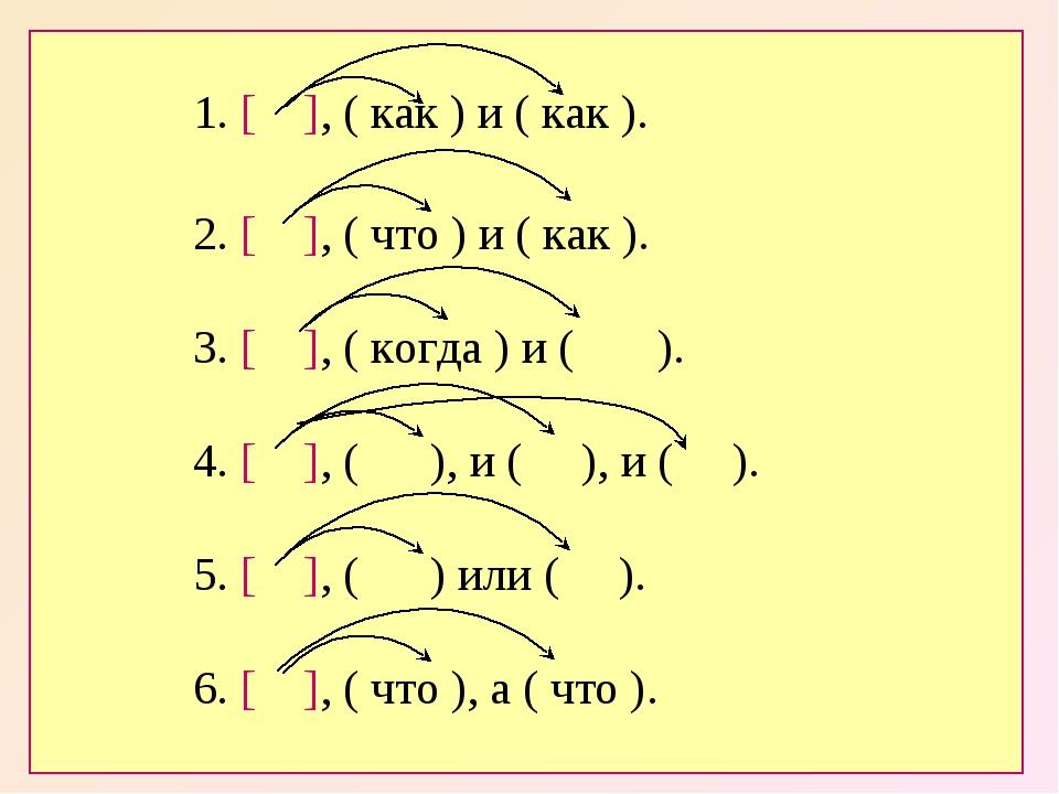 1. [ ], ( как ) и ( как ). 2. [ ], ( что ) и ( как ). 3. [ ], ( когда ) и (...