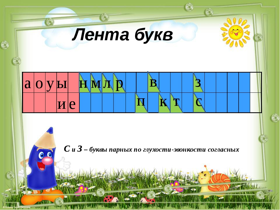 Лента букв а о и ы у л н р к т с в е п м з С и З – буквы парных по глухости-з...