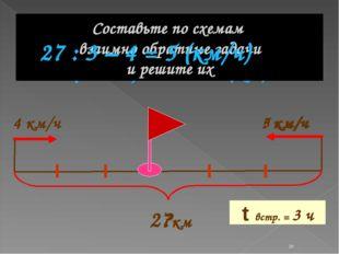* 4 км/ч 5 км/ч ?км t встр. = 3 ч 4 • 3 + 5 • 3 = 27 (км) (4 + 5) • 3 = 27 (к