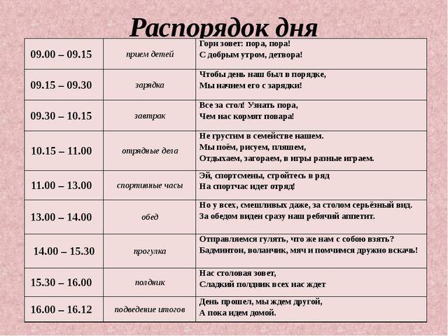 Распорядок дня 09.00 – 09.15 прием детей Горн зовет: пора, пора! С добрым утр...