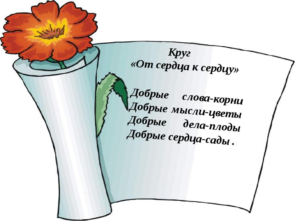 Добрые слова-корни Добрые мысли-цветы Добрые дела-плоды Добрые сердца-сад...