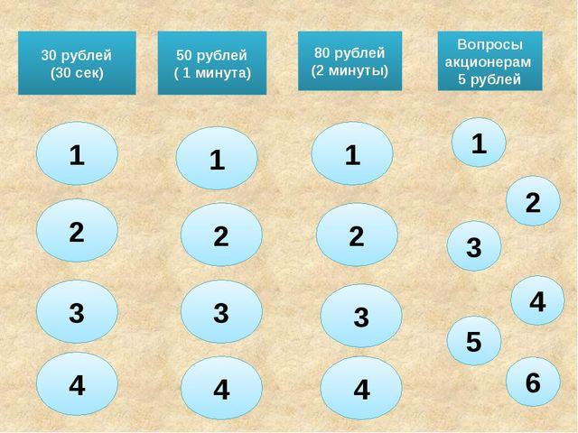 Вопросы стоимостью 80 рублей задание 3 В ваши банк положили 500000 р. под 10%...