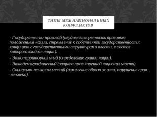 - Государственно-правовой (неудовлетворенность правовым положением нации, стр
