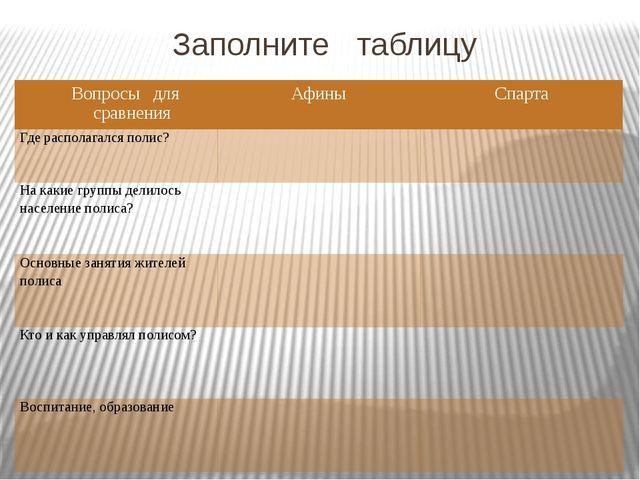 Заполните таблицу Вопросы для сравнения Афины Спарта Где располагался полис?...
