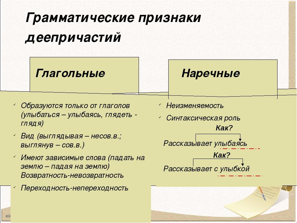 Грамматические признаки деепричастий Глагольные Наречные Образуются только от...