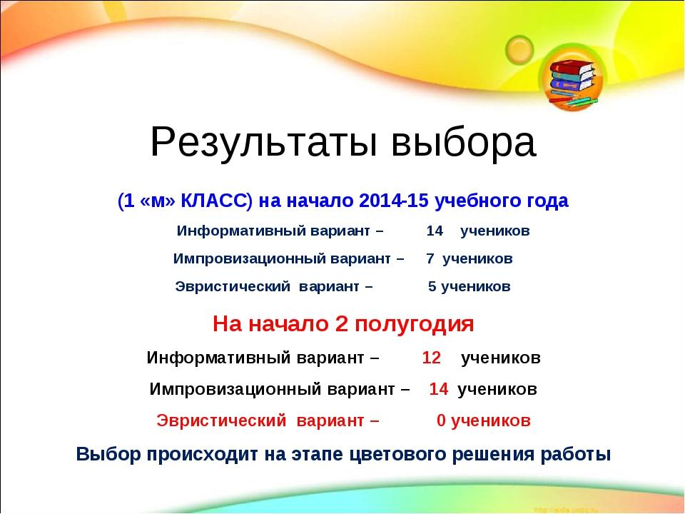 Результаты выбора (1 «м» КЛАСС) на начало 2014-15 учебного года Информативны...