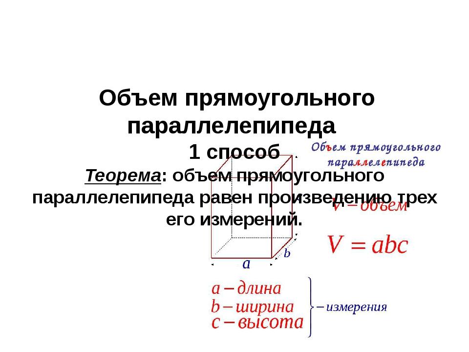 Объем прямоугольного параллелепипеда 1 способ Теорема: объем прямоугольного...