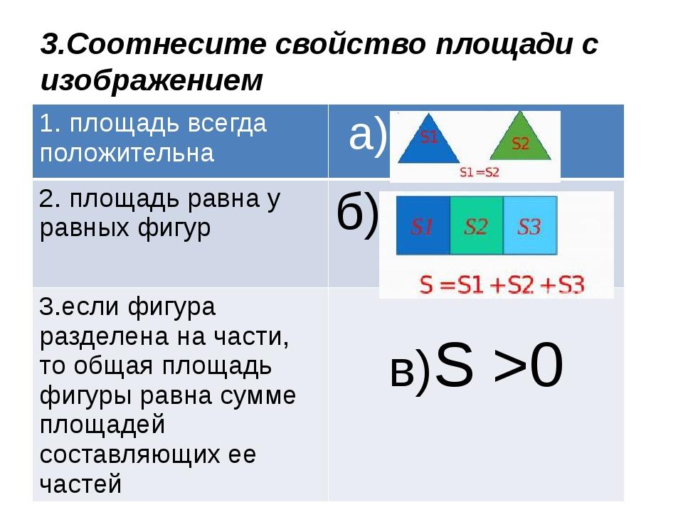 3.Соотнесите свойство площади с изображением 1. площадь всегда положительна а...