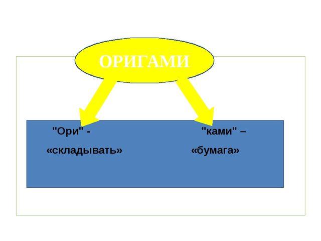 """""""Ори"""" - """"ками"""" – «складывать» «бумага» ОРИГАМИ"""