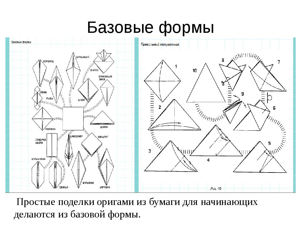 Базовые формы Простые поделки оригами из бумаги для начинающих делаются из ба...