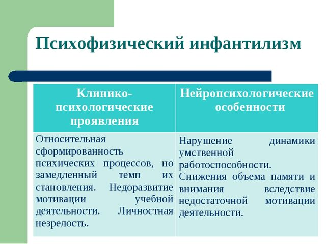 Психофизический инфантилизм Клинико-психологические проявленияНейропсихологи...