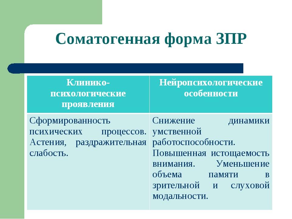 Соматогенная форма ЗПР Клинико-психологические проявленияНейропсихологически...