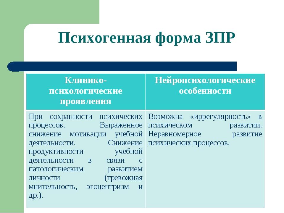 Психогенная форма ЗПР Клинико-психологические проявленияНейропсихологические...