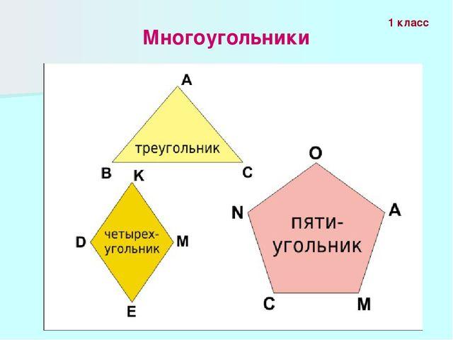 Многоугольники 1 класс
