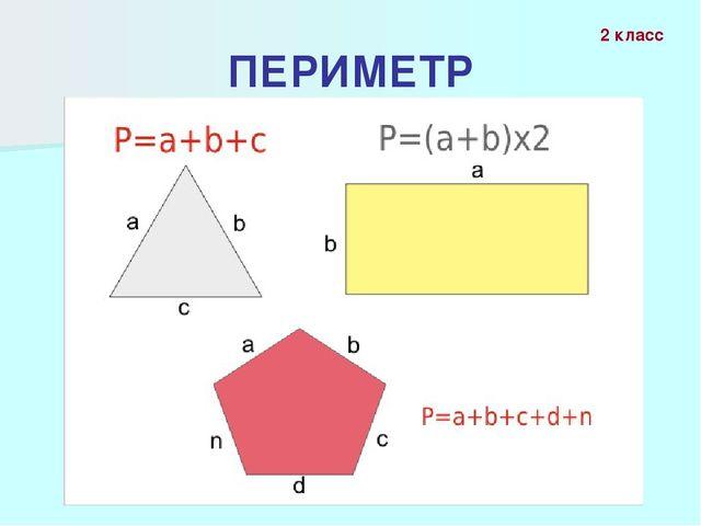 ПЕРИМЕТР 2 класс