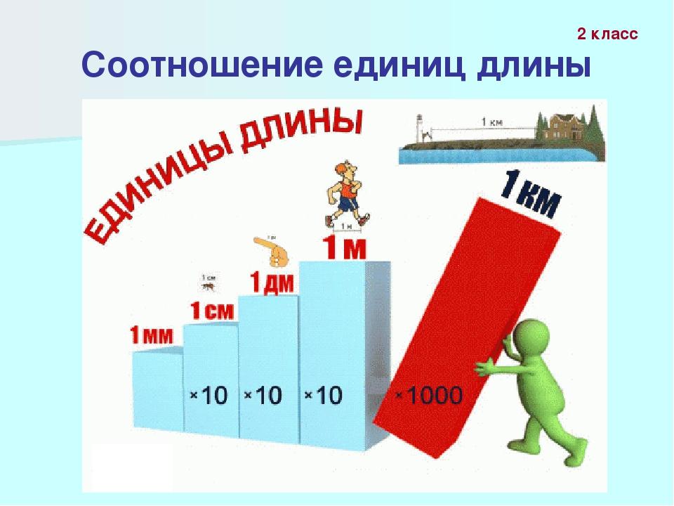 Соотношение единиц длины 2 класс