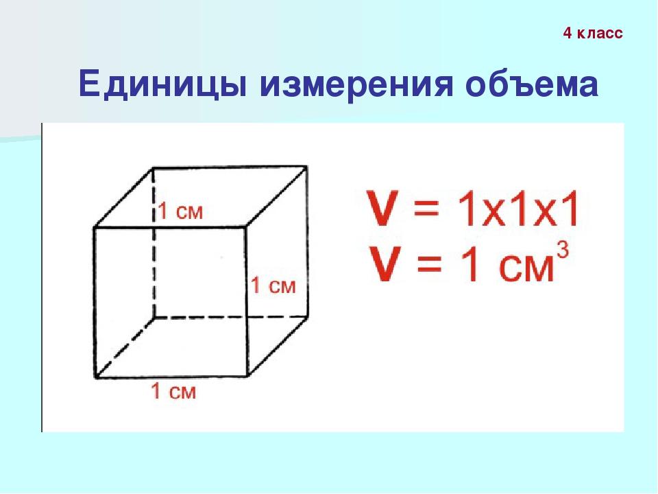 Единицы измерения объема 4 класс