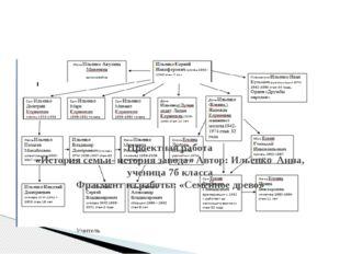 Проектная работа «История семьи- история завода» Автор: Ильенко Анна, уч