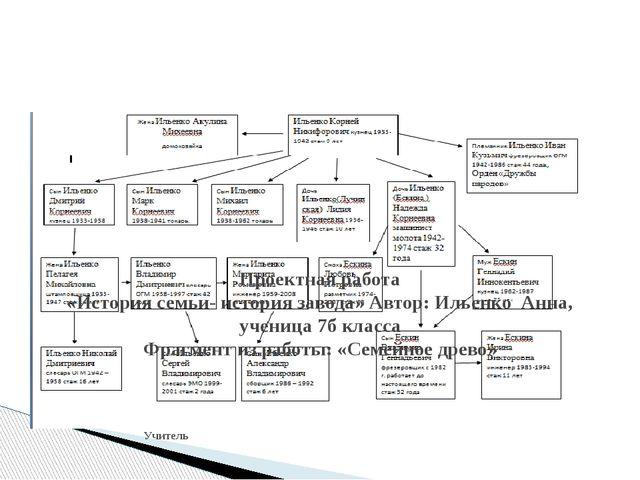 Проектная работа «История семьи- история завода» Автор: Ильенко Анна, уч...
