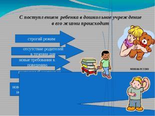 С поступлением ребенка в дошкольное учреждение в его жизни происходит множест