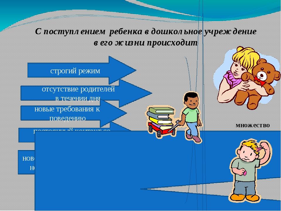 С поступлением ребенка в дошкольное учреждение в его жизни происходит множест...