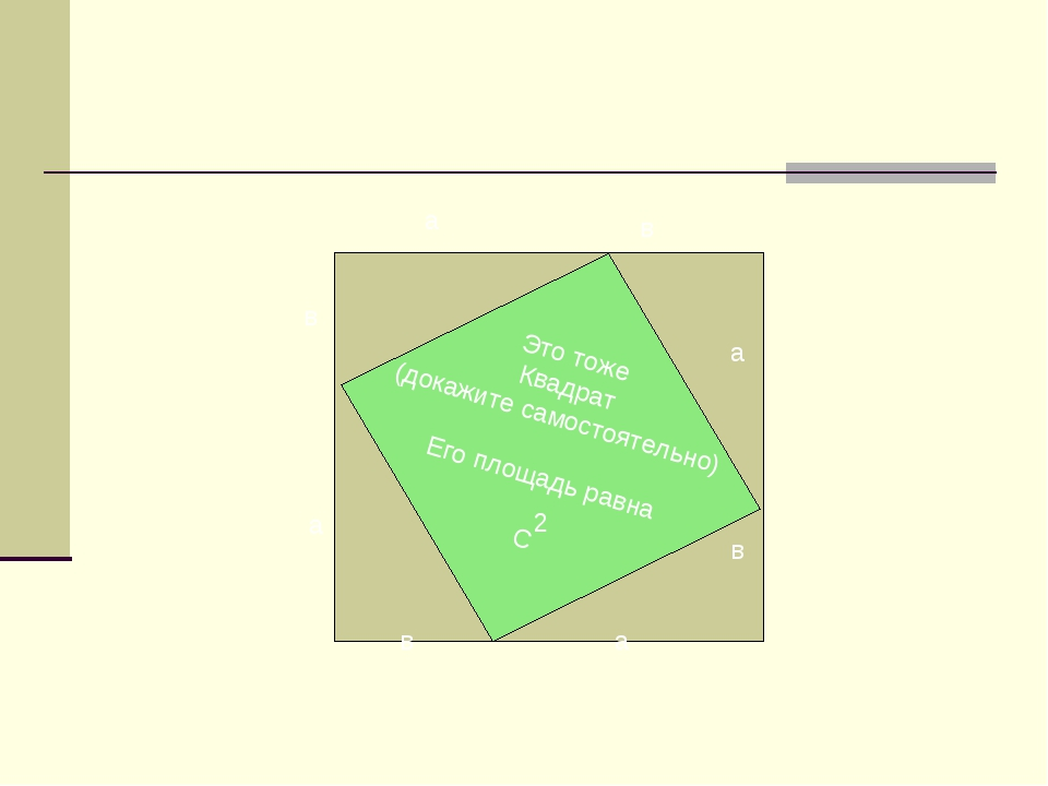 Это тоже Квадрат (докажите самостоятельно) Его площадь равна С а в а в а в а...
