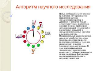 Алгоритм научного исследования Целью предварительного анализа проблемной сит
