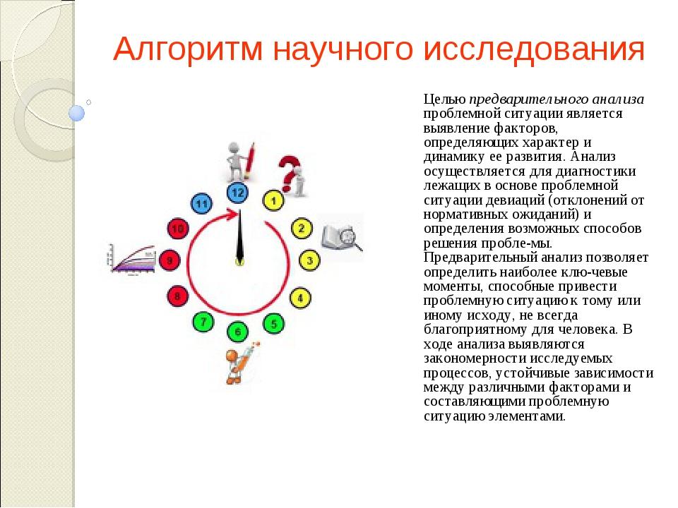 Алгоритм научного исследования Целью предварительного анализа проблемной сит...