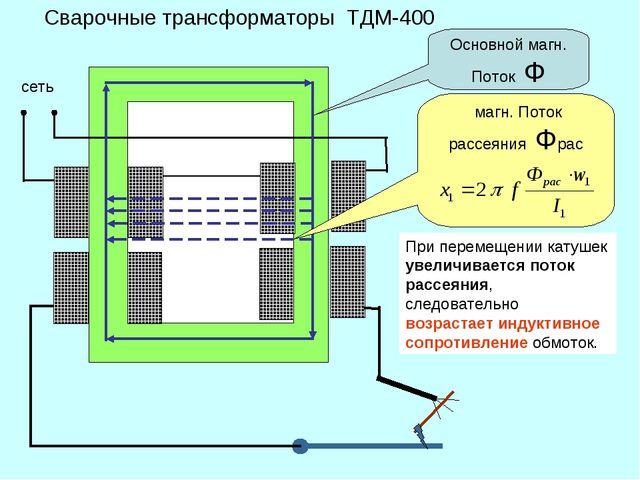 Сварочные трансформаторы ТДМ-400 Основной магн. Поток Ф магн. Поток рассеяния...
