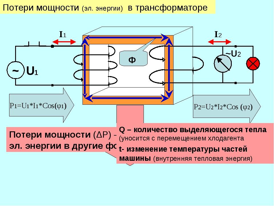 Потери мощности (эл. энергии) в трансформаторе P1=U1*I1*Cos(φ1) P2=U2*I2*Cos...