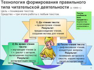 * 3) После чтения текста: – рефлексивное чтение, концептуал. вопросы. Результ