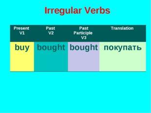 Irregular Verbs Present V1Past V2Past Participle V3Translation buybought