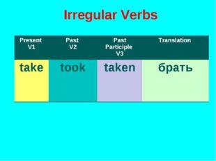 Irregular Verbs Present V1Past V2Past Participle V3Translation taketookt