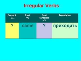 Irregular Verbs Present V1Past V2Past Participle V3Translation ?came?пр
