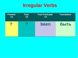 Irregular Verbs Present V1Past V2Past Participle V3Translation ? ?beenб