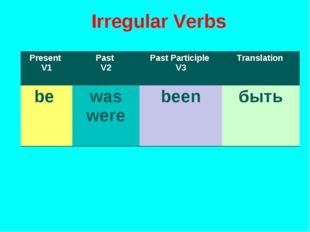 Irregular Verbs Present V1Past V2Past Participle V3Translation be was wer