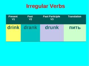 Irregular Verbs Present V1Past V2Past Participle V3Translation drinkdrank