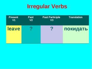 Irregular Verbs Present V1Past V2Past Participle V3Translation leave??п