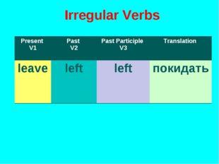 Irregular Verbs Present V1Past V2Past Participle V3Translation leaveleft